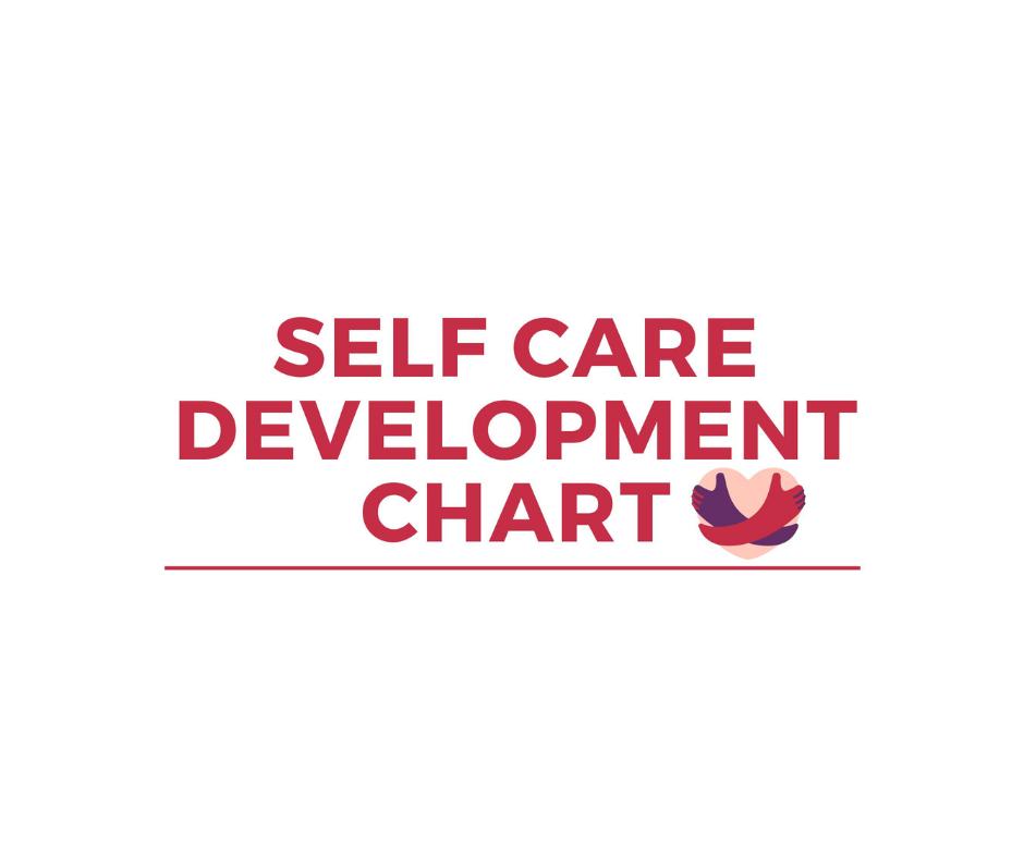 Self care Development Chart - Activities of Daily Living ADLs & Instrumental Activities of Daily Living IADLs