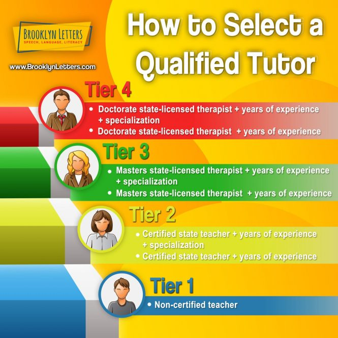How to select a qualified tutor